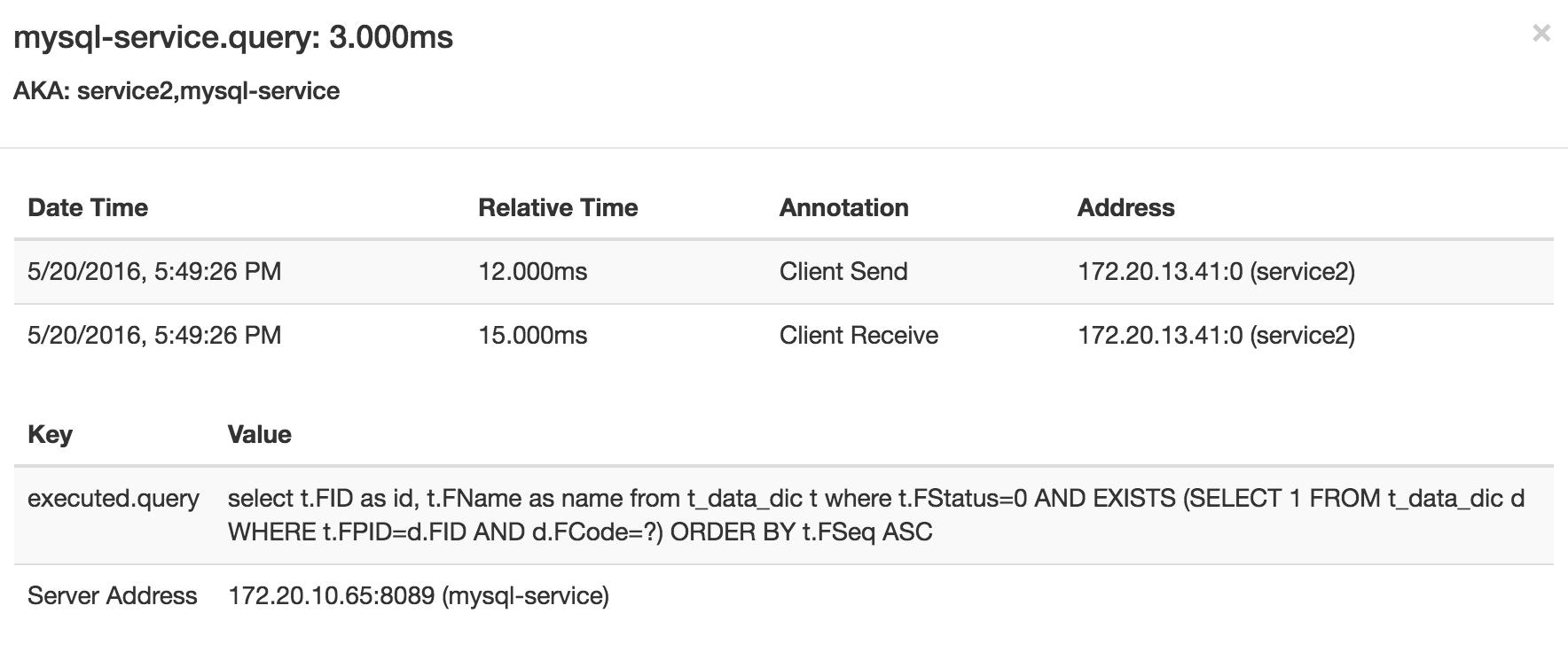 MySQL 服务的监控数据